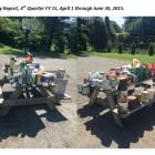 Household Hazardous Waste Darien Depot