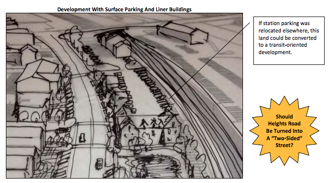 A rendering of one of the consultants' ideas for changing the train station.