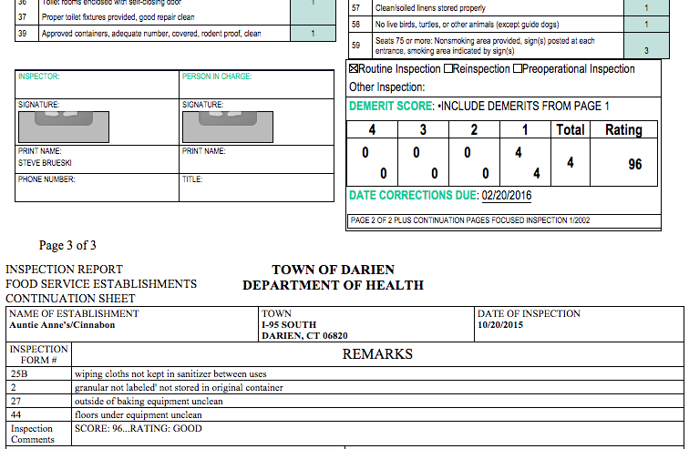 Health inspection report