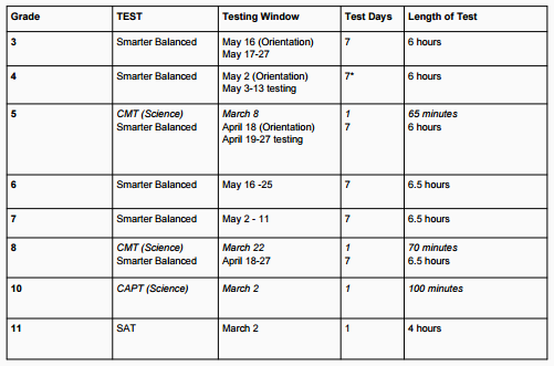 DPS testing schedule 2016