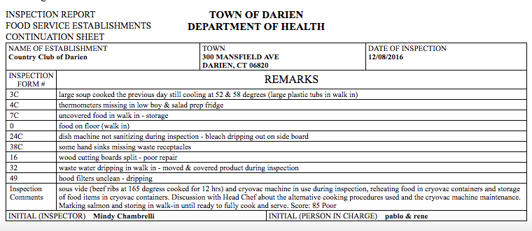Dec. 8 inspection Country Club of Darien 912-23-16