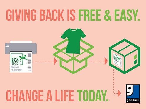 Amazon Goodwill Giving Back Program 912-26-16