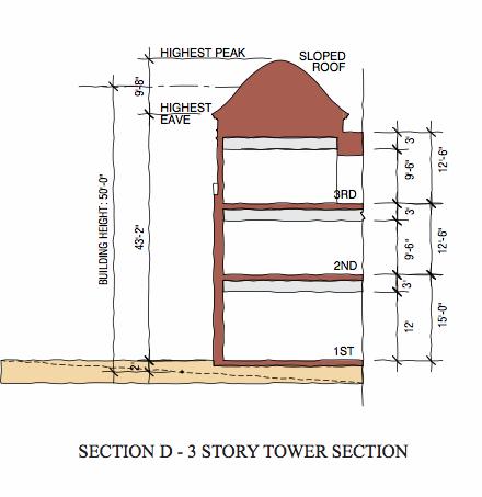 Tower corner of Corbin and Post 01-11-17