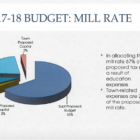 Budget 19 01-24-17