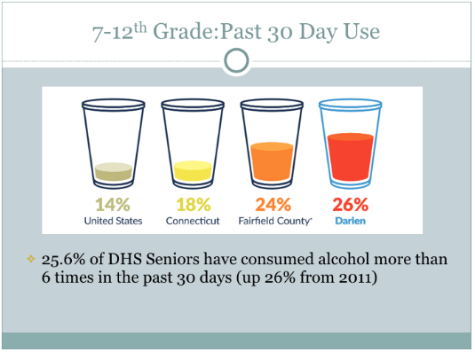 7 to 12 Grade Past 30 Day Use 02-19-17