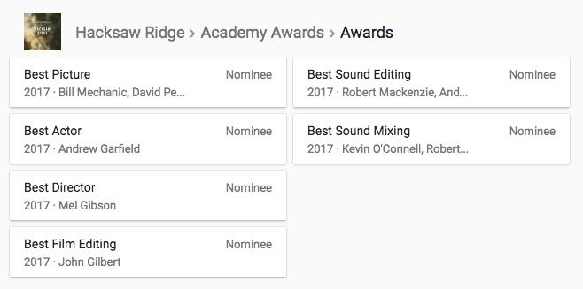 Hacksaw Ridge Oscars 02-23-17