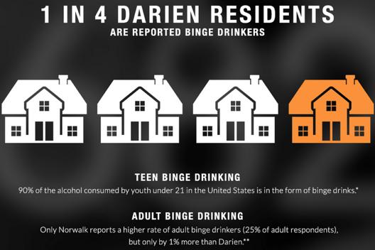 DUI Binge Drinking 02-28-17
