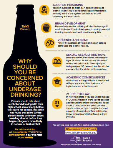 Alcohol with teens research article