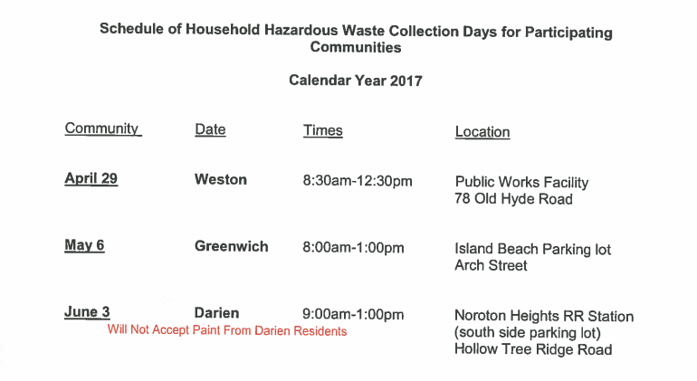 Household Hazardous Waste Days 2017 04-08-17