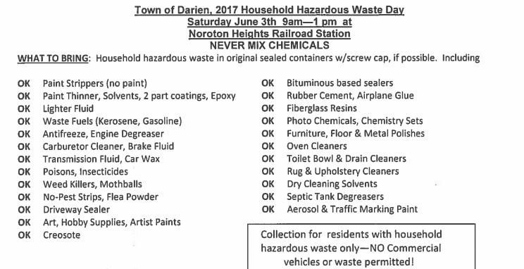 Household Hazardous 1 2017