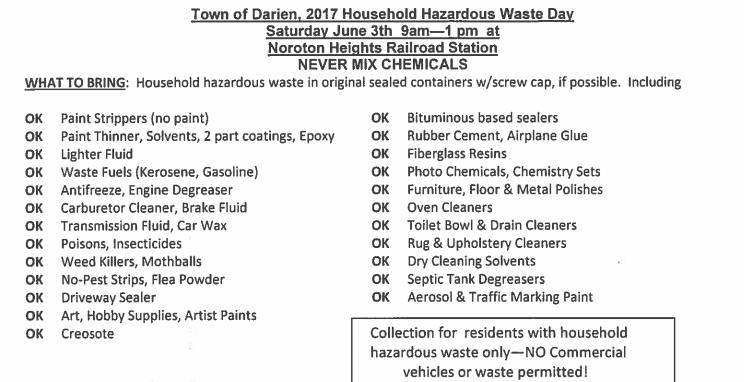 Household Hazardous 1 2017