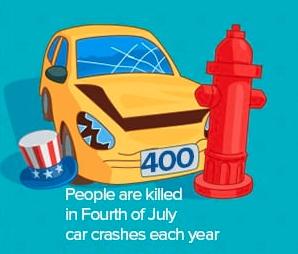 July 4 Car Crashes 06-26-17