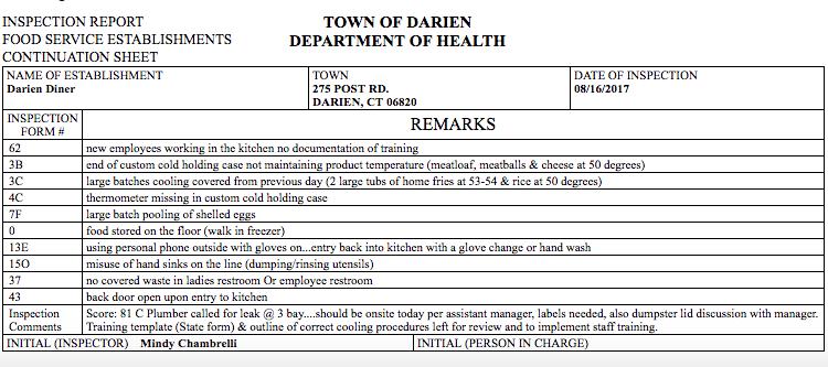 Health inspection report Darien Diner 08-17-17