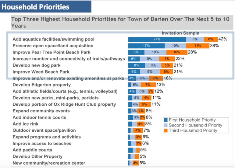 Key Findings Meeting slide presentation 09-19-17