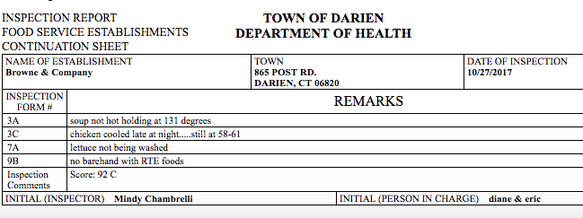 Health Inspection Report Browne 11-03-17