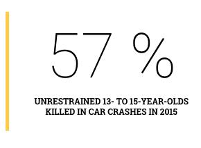 NHTSA seat belt safety graphic 11-18-17