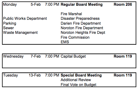Selectmen's budget meetings 2018 to 2019