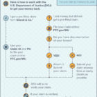 FTC graphic Western Union Settlement