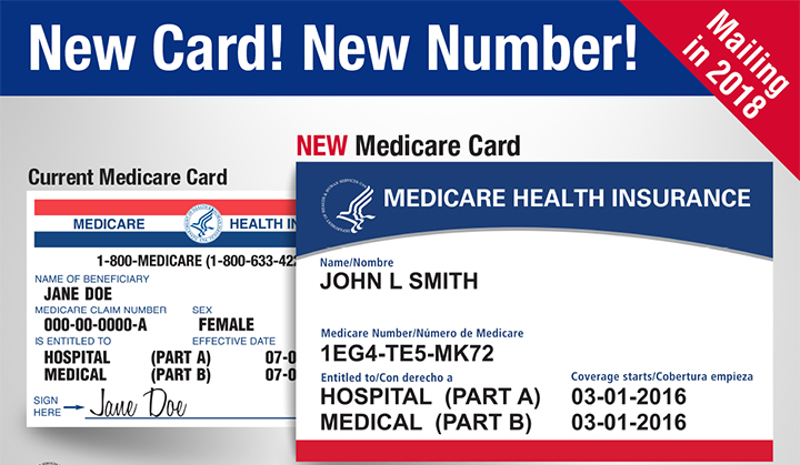 New Medicare Cards FTC