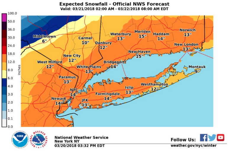 National Weather Service forecast March twenty 2018