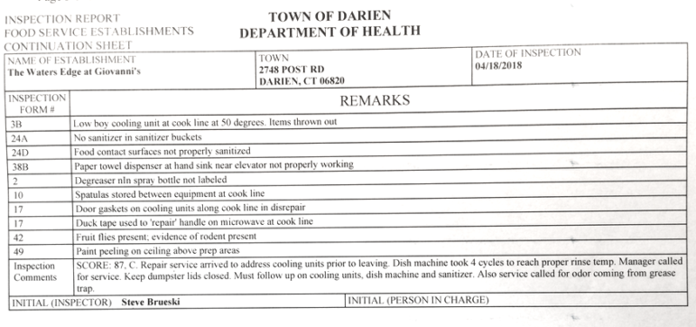 Giovanni's inspection report