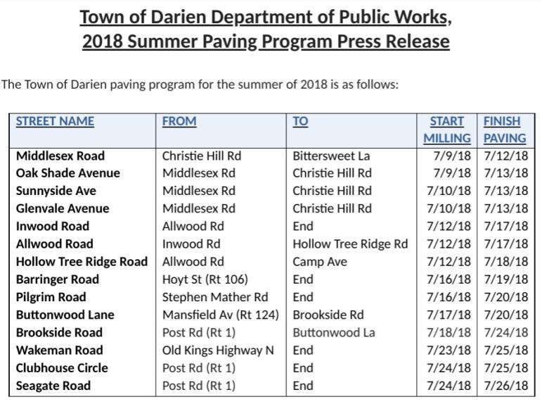2018 DPW street paving schedule