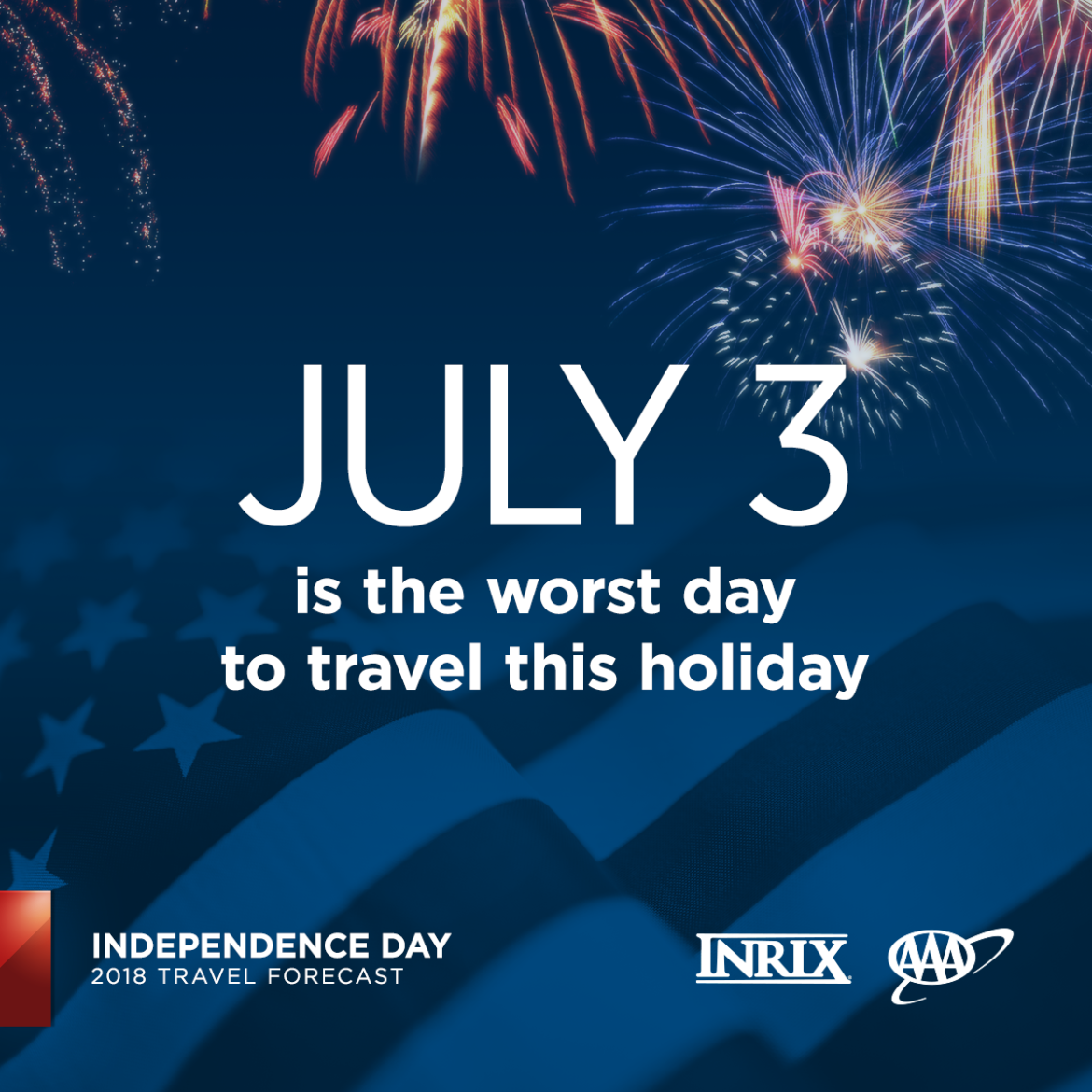 AAA Predicts Tuesday Will Be Worst Day to Travel for Fourth of July Holiday  - Darienite