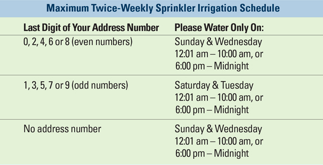 Aquarion Water Restriction table