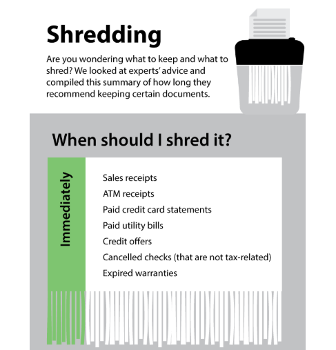 FTC shredding advice part 1