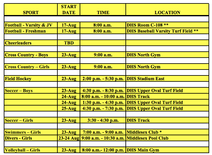 From DPS website 2018 sports tryouts schedule