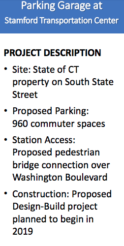 New Stamford Station Parking Garage highlights from presentation slide 2018