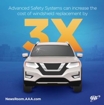 AAA Northeast Your Car Repair Costs thumbnail squarish