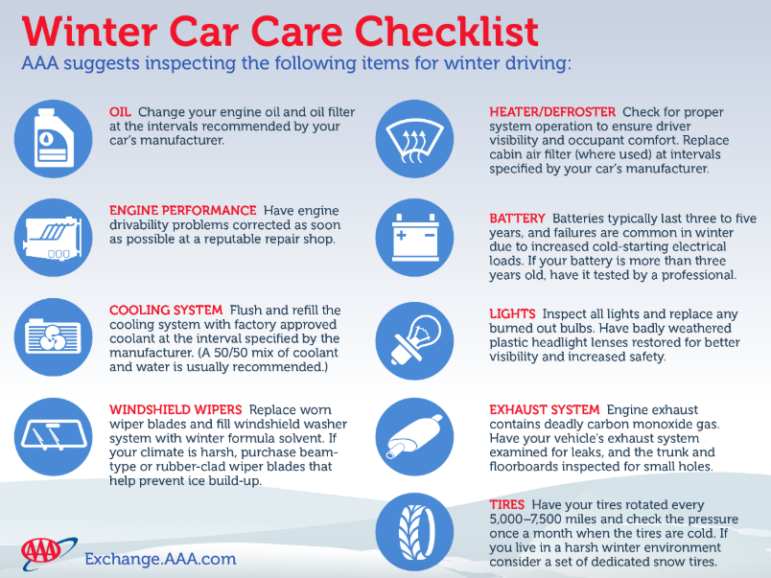 AAA Car Care Checklist 2019