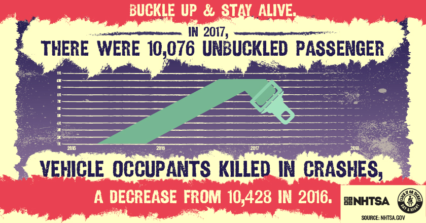 Seatbelt death Click It or Ticket