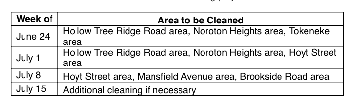 Aquarion water main cleaning 2019