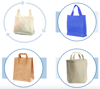 SQUARE thumbnail Checkout Bags Plastic Bags Single-Use Bags Recyclable Bags Cloth Bags Paper Bags Shopping Bags