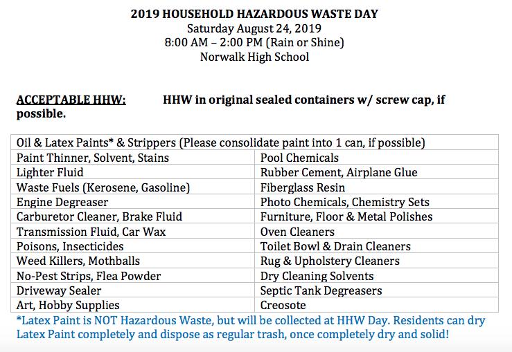 Norwalk Household Hazardous acceptable flyer part 2019