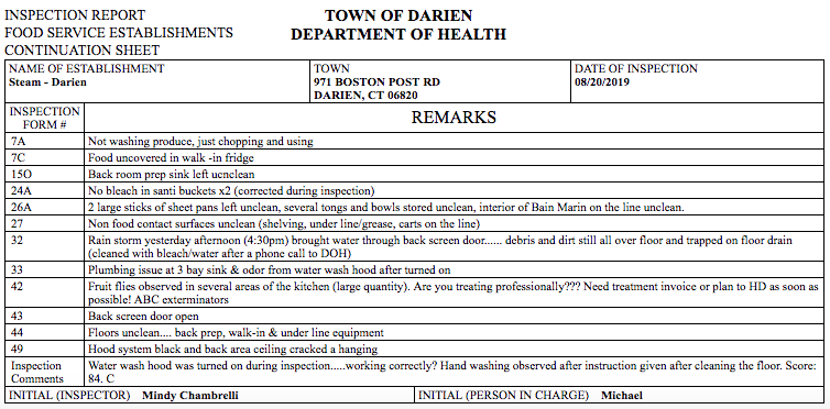 Steam restaurant inspection report 8-20-19