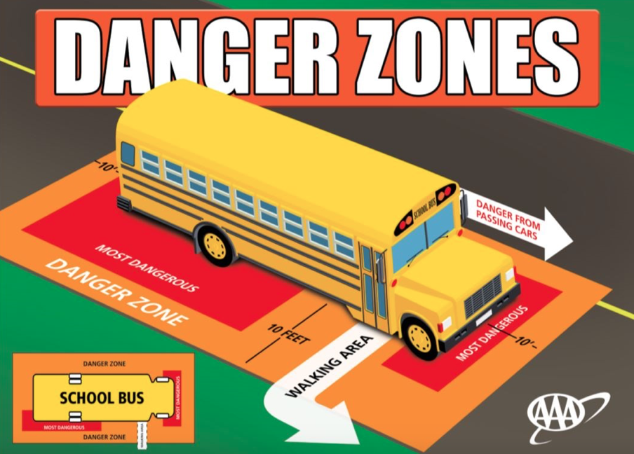 Danger Zones School Bus Safety