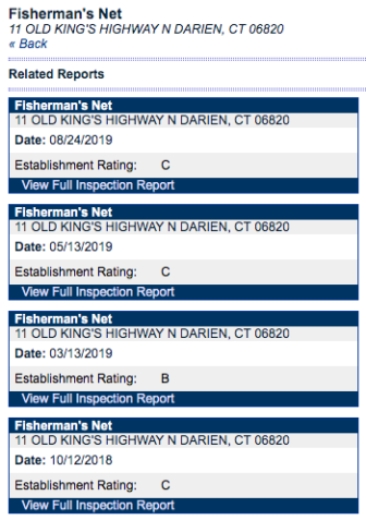 Fishermans Net ratings 2018-2019
