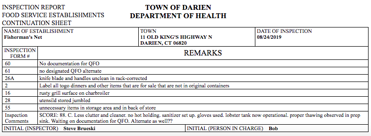 One Food Store in Town Gets a 'C' — The Worst Darien Health