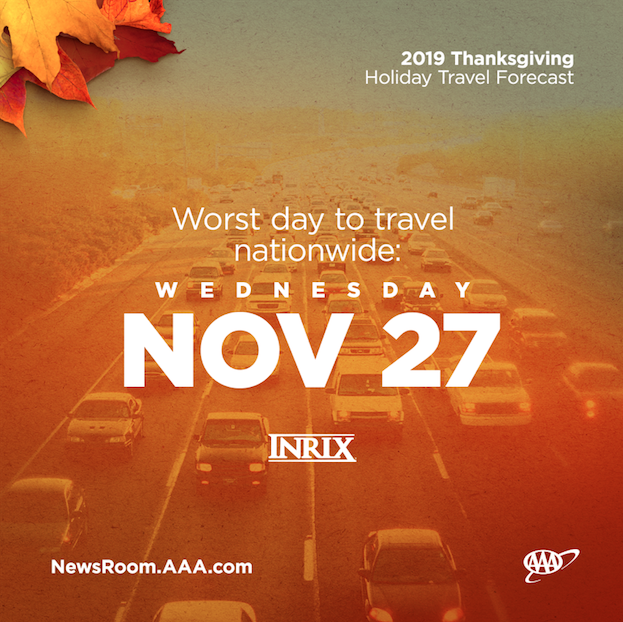 AAA Nov 27 2019 worst travel day of Thanksgiving weekend 2019