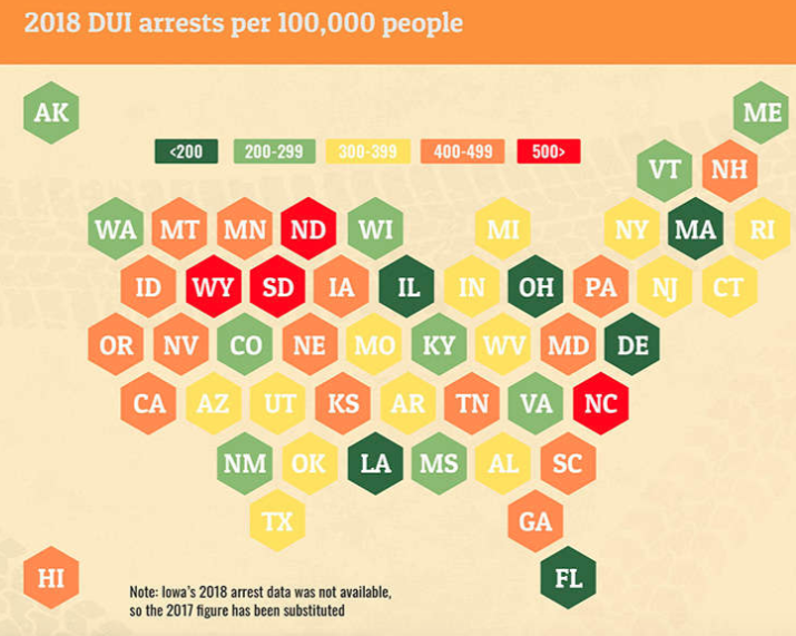 DUI arrests by state 2018
