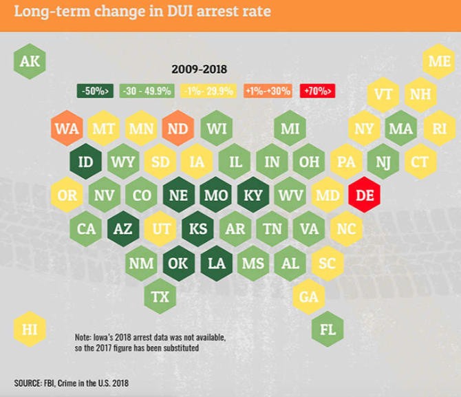DUI Changes state by state 2009-2018