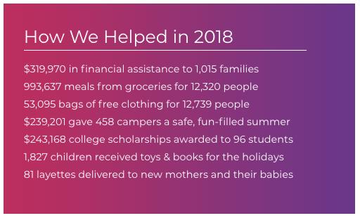 Opus how we helped in 2018