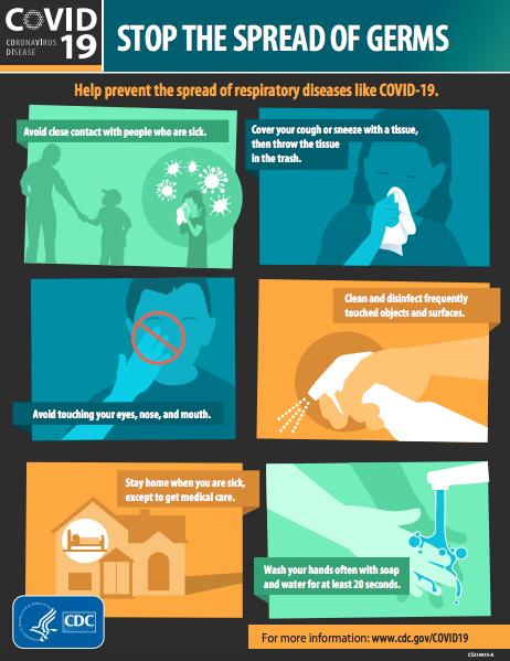 COVID-19 Coronavirus CDC recommendations poster