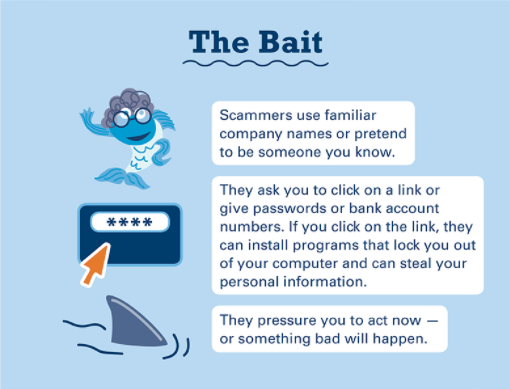 Part 2 of Phishing Don't Take the Bait