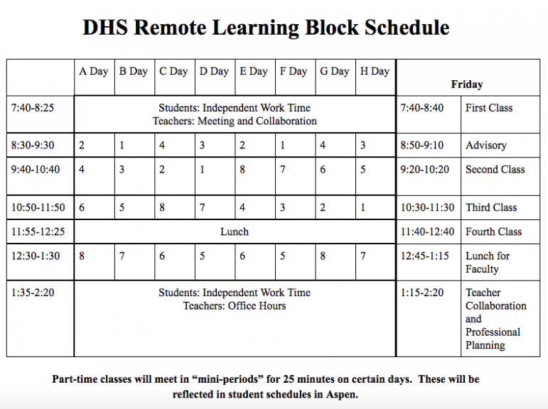 Remote Learning Day at DHS Oct 22 2020
