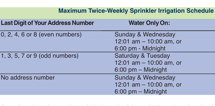 Aquarion 2021 water irrigation schedule