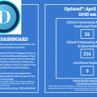 School Data Dashboard updated April 8, 2021